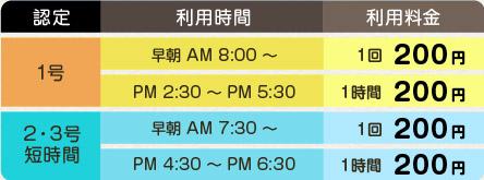 1号認定の場合 早朝は8:00~ 1回200。14:30~17:30は1時間200円。 2・3号短時間の場合 早朝は7:30~ 1回200円。16:30~18:30は1時間200円。